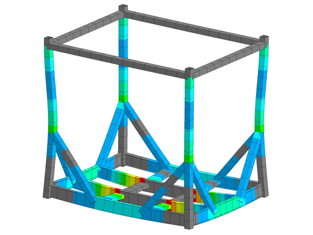 Finite Element Analysis – Recoil Engineering